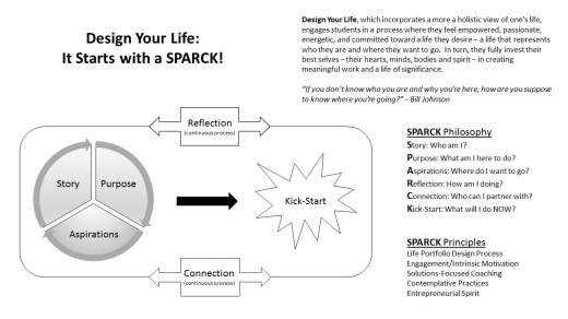 design your life model (rev 1), 6-15-15